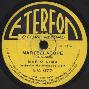 Martellacore