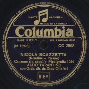 Nicola Scazzetta