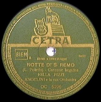 Notte Di Sanremo cover
